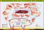 schema-decoupe-viande-porc.jpg